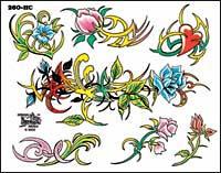 Design Sheet 260HC
