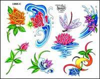 Design Sheet 1995C